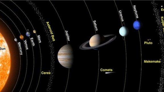 Gezegenlerin fiyatları ne kadar?