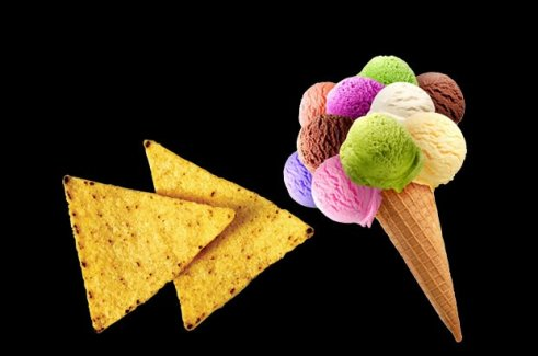 Bakanlık açıkladı: Dondurma ve cips dinen sakıncalı