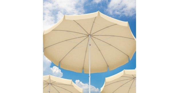 Kaliteli Şemsiye Üretim Merkezi