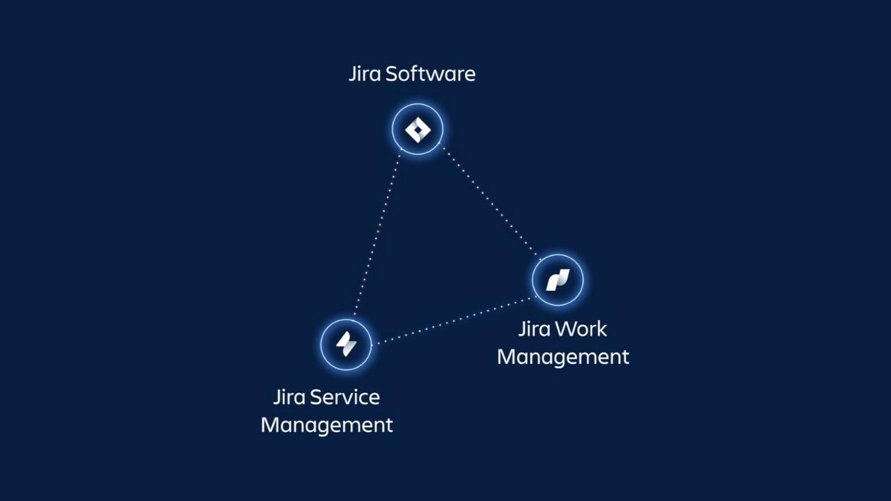 Atlassian, Jira Work Management ile yazılım geliştiriciler haricinde pazarlamadan insan kaynaklarına farklı grupları da Jira'ya dahil ediyor