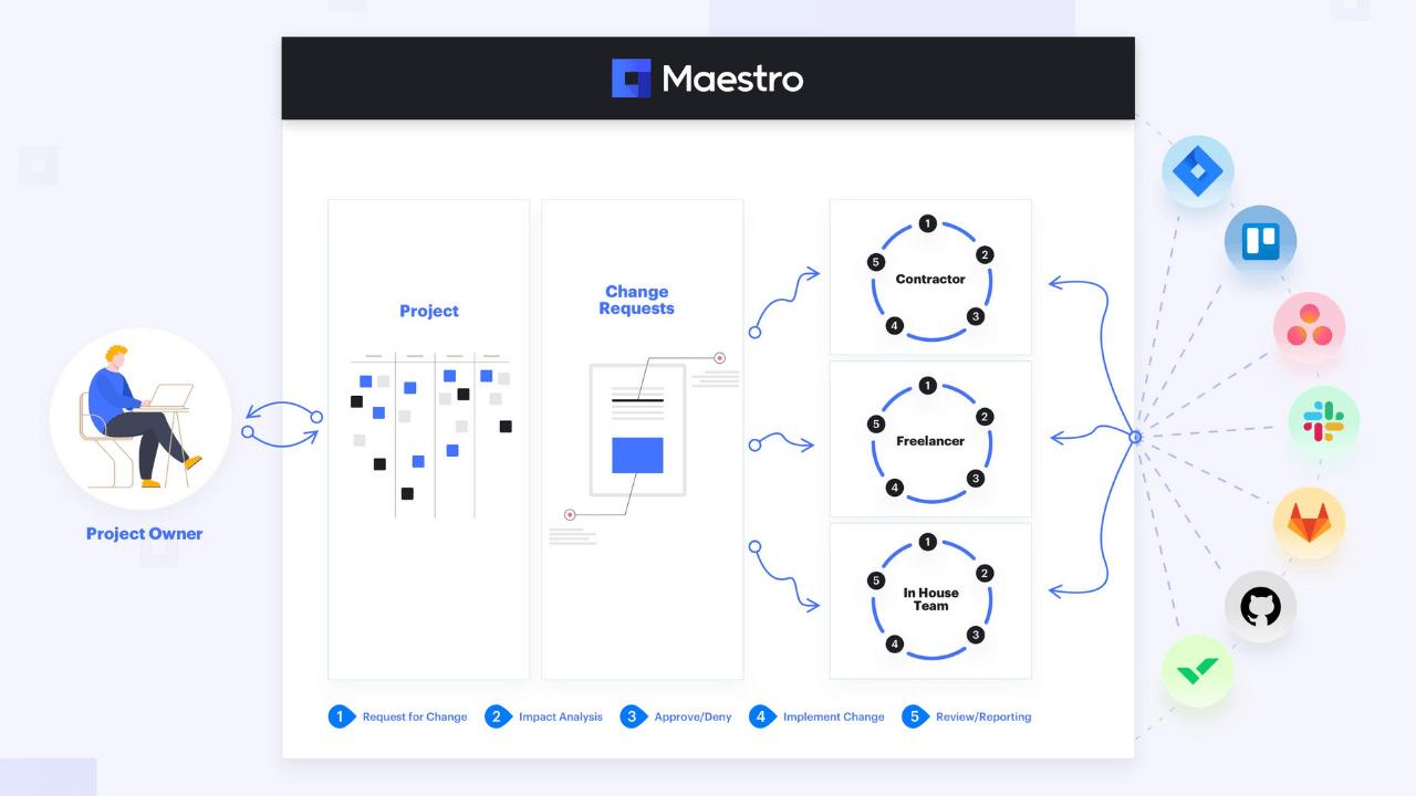 IT proje yöneticileri ve yazılım geliştirme şirketlerini tek platformda buluşturan girişim: MaestroCR