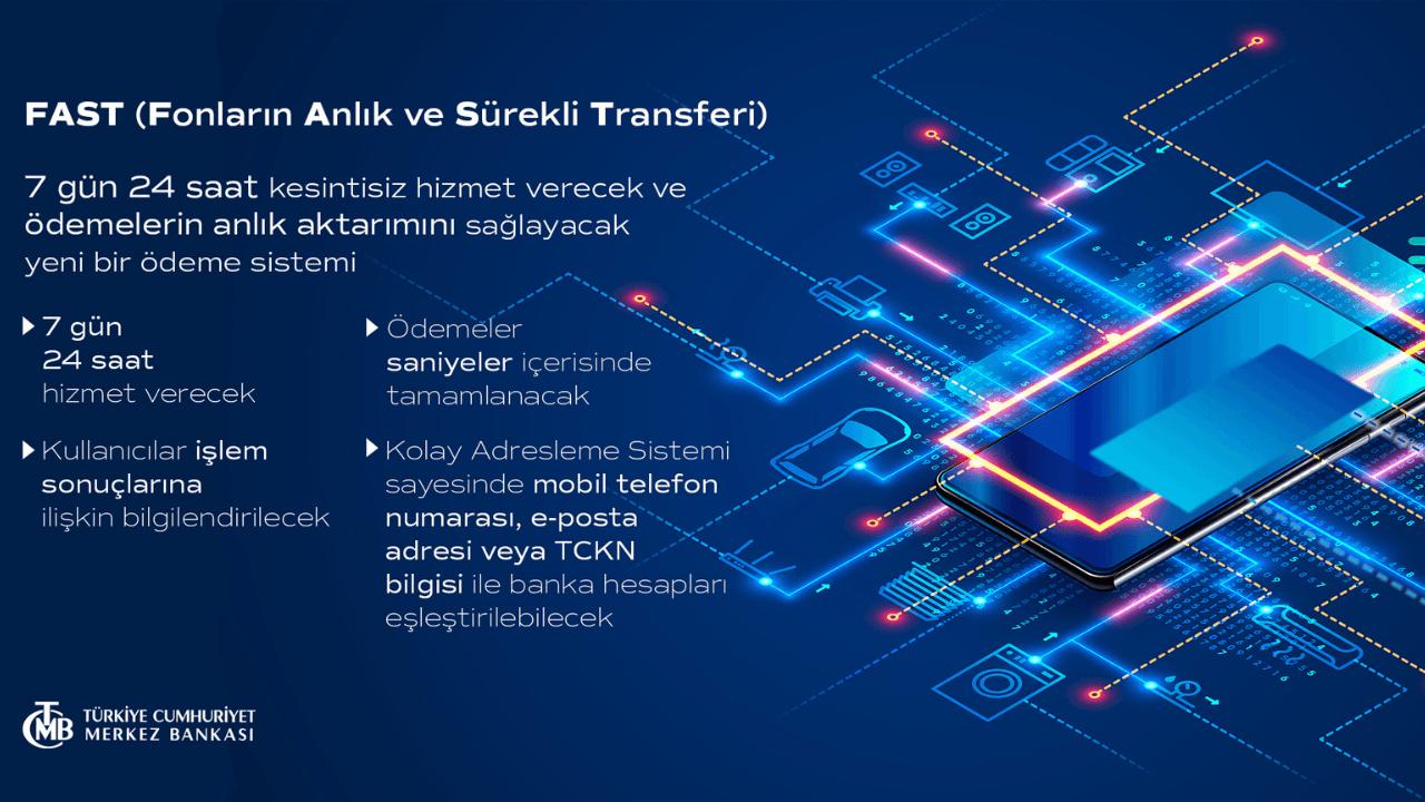 Merkez Bankası'nın 7/24 para transferi sağlayan anlık ödeme sistemi FAST, kullanıma açıldı