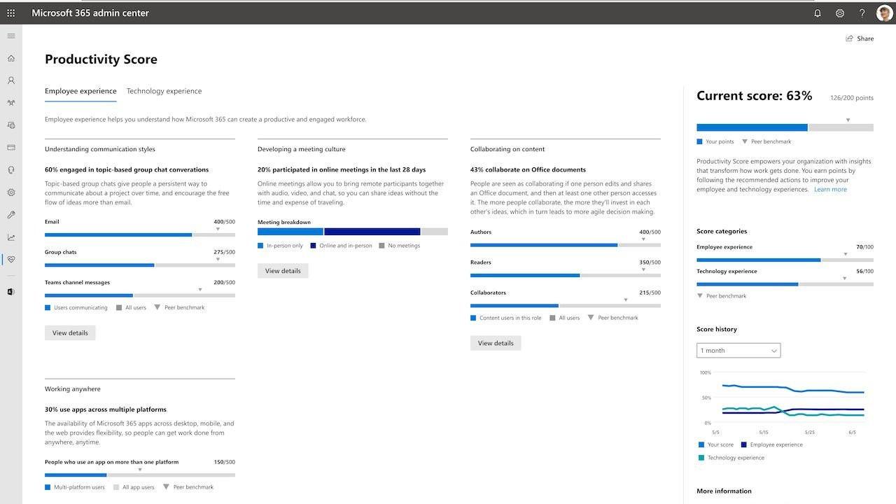Microsoft'un işverenler için yayına aldığı Productivity Score, gizlilik ihlali nedeniyle bazı ülkelerde yasaklanabilir