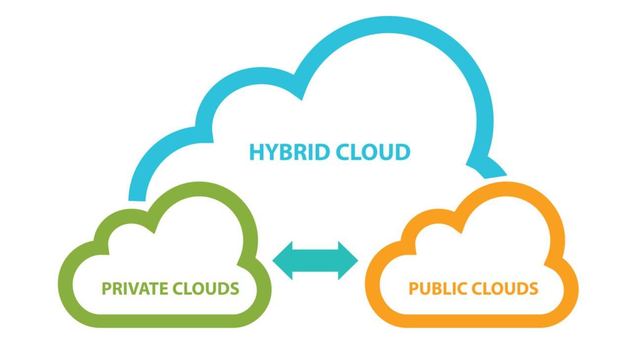 Önümüzdeki dönemde bulut sistemlerinde farklı pratikler öne çıkabilir