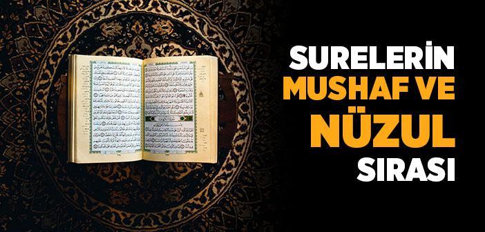 Kuran'da Surelerin Sırası | Surelerin Sıralanışı
