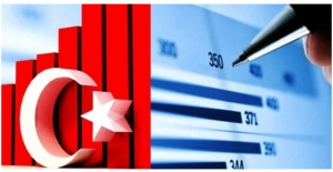 Kapsayıcı Büyüme Sürdürülebilir Finans Forumunda Ele Alınacak