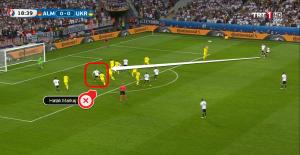 EURO 2016 Almanya Ukrayna Maçının Teknik Analizi ve Maçın Geniş Özeti