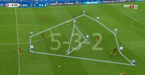 Belçika İtalya Maçı Euro 2016 Teknik Analizi ve Maç Özeti