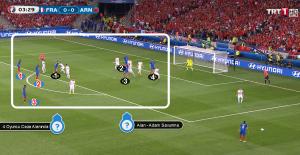 EURO 2016 Fransa Arnavutluk Maçı Teknik Analizi ve Maç Özeti