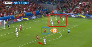EURO 2016 Portekiz İzlanda Maçı Teknik Analizi ve Maç Özeti
