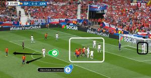 EURO 2016 İspanya Çek Cumhuriyeti Maçı Teknik Analizi ve Maç Özeti