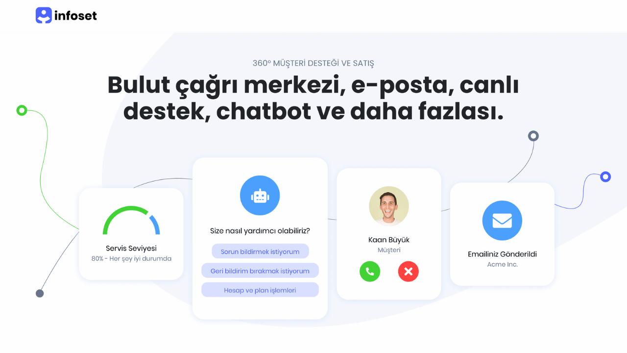 Tüm destek ve satış süreçlerini tek platformda toplayan girişim: Infoset