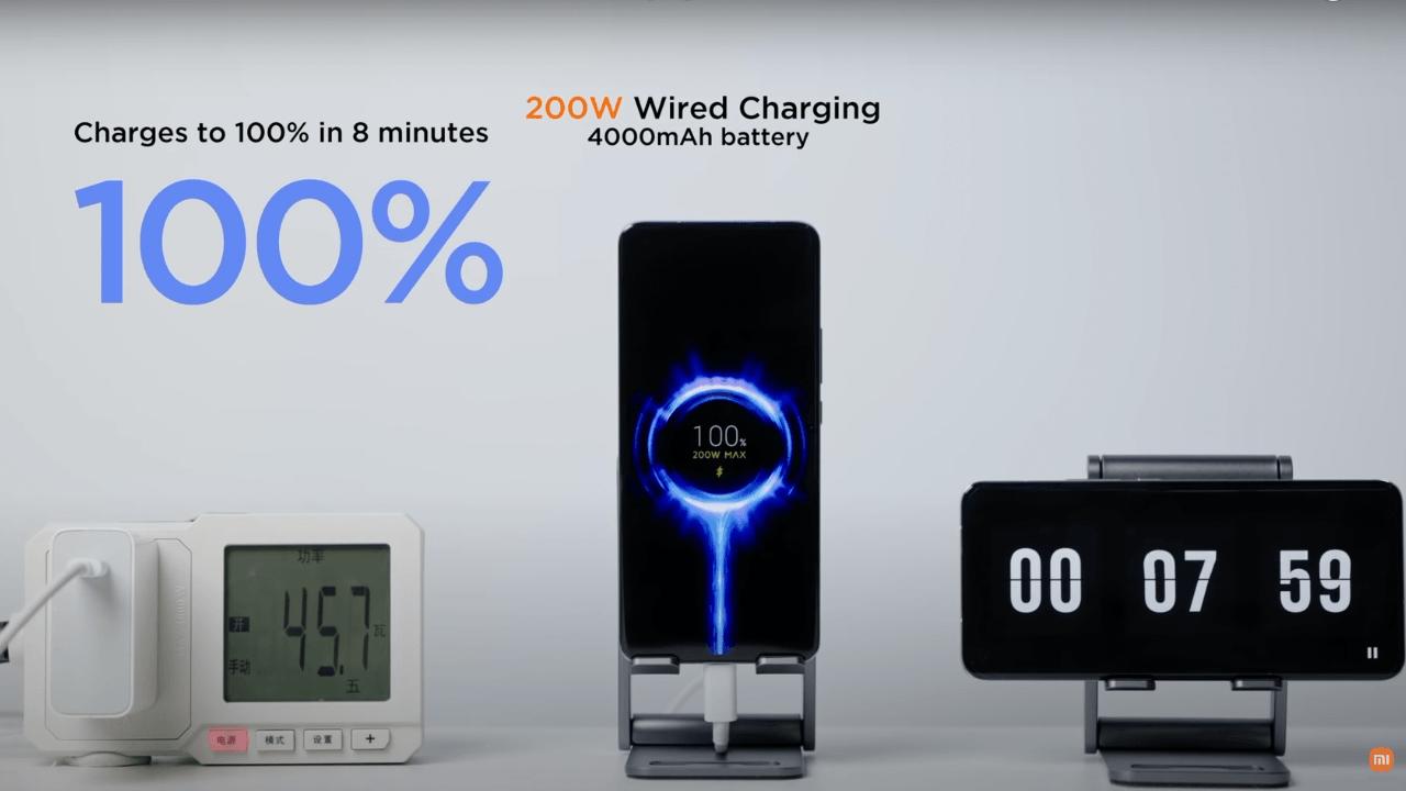 Xiaomi, 200W'lık